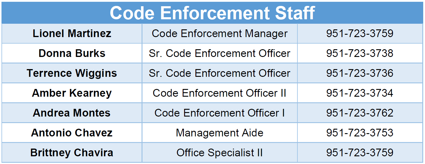 Code Enforcement Staff Directory